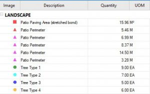 Take off quantities handled by landscape software prior to prices