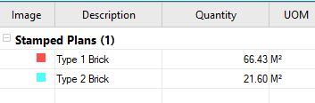 Masonry output, example areas
